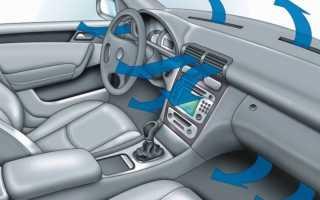 Характерные неисправности автомобильного кондиционера и способы их устранения