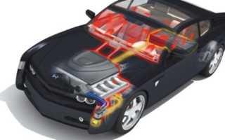 Автономный отопитель салона автомобиля: электрические, дизельные и воздушные устройства и их установка своими руками