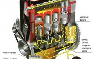 Сколько масла заливать в двигатель lada priora: расход, замена и какая моторная жидкость лучше для приоры