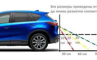 Характеристика камеры заднего вида для авто, классификация и критерии выбора