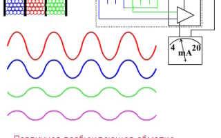 Принцип работы индуктивного датчика (положения, частоты вращения, перемещения и приближения)