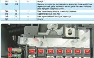 Если не заводится volkswagen polo sedan: причины и действия автовладельца