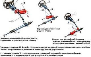 Характеристика электроусилителя руля: устройство и принцип работы, неисправности и ремонт эур
