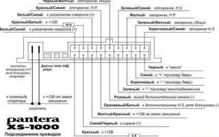 Обзор характеристик сигнализации на авто пантера (pantera), инструкция