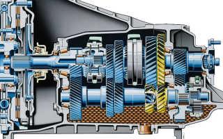 Устройство механической коробки передач автомобиля и расшифровка МКПП: описание принципа работы