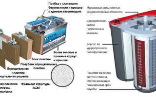 Характеристика гелевых акб для авто: описание, советы, как заряжать гелевый аккумулятор